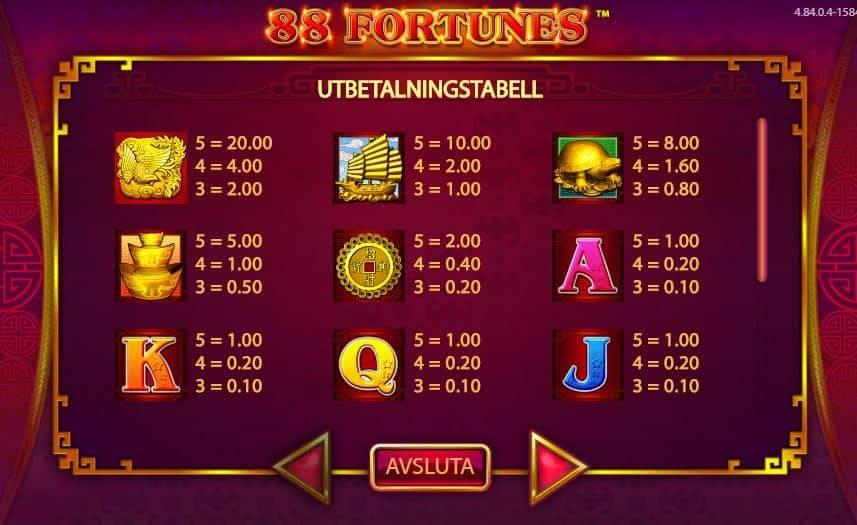 tabela de pagamento de 88 Fortunes