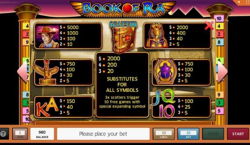 tabela de pagamento de Book of Ra