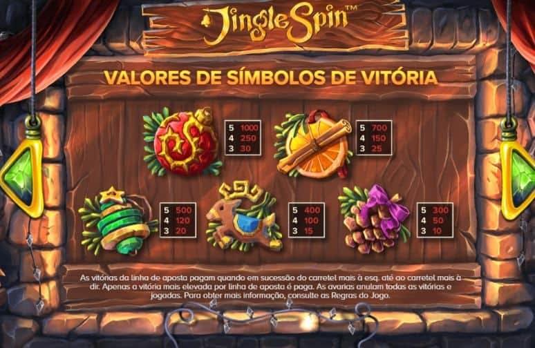 tabela de pagamento de Jingle Spin