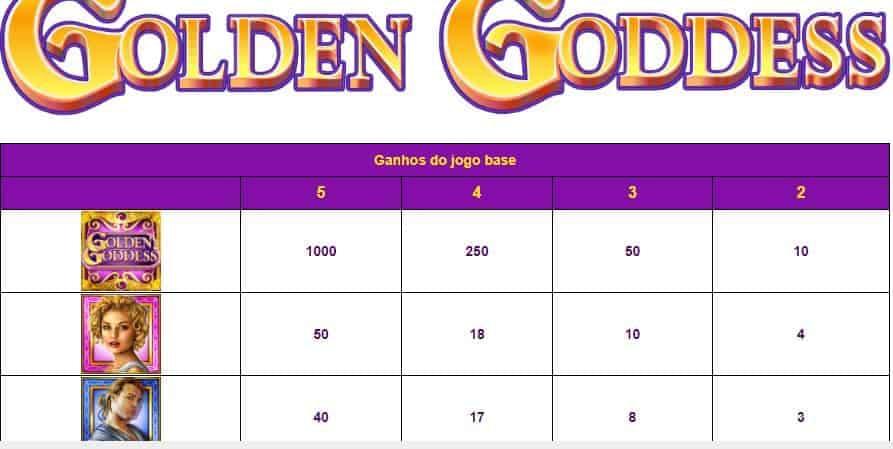 tabela de pagamento de Golden Goddess