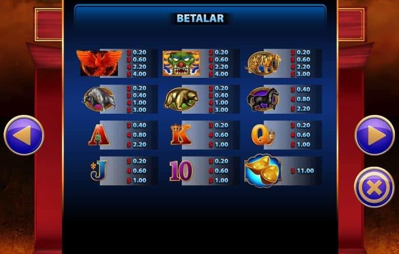tabela de pagamento de Super Red Phoenix