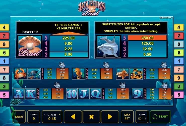 tabela de pagamento de Dolphins Pearl